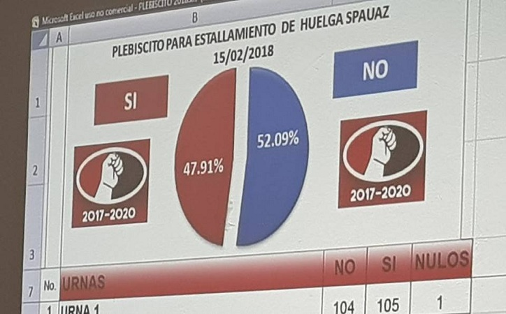SPAUAZ dice no a la huelga