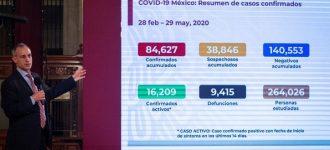 México superó a China en casos acumulados por Covid