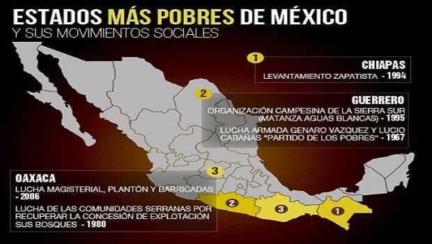 infografiaedospobresmex